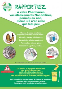 medicaments-a-rapporter-en-pharmacie-cyclamed